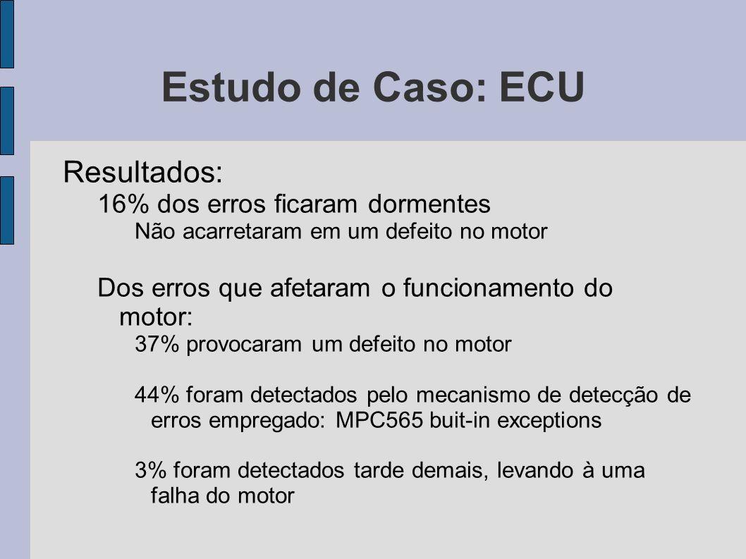 Estudo de Caso: ECU Resultados: 16% dos erros ficaram dormentes
