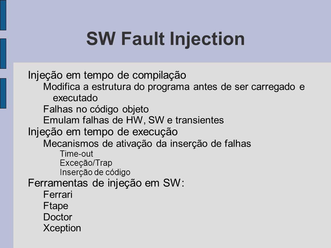 SW Fault Injection Injeção em tempo de compilação