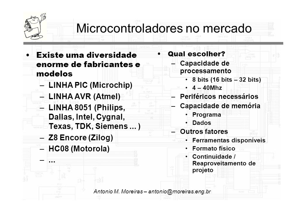 Microcontroladores no mercado