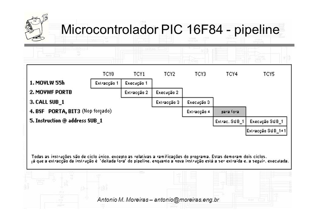 Microcontrolador PIC 16F84 - pipeline