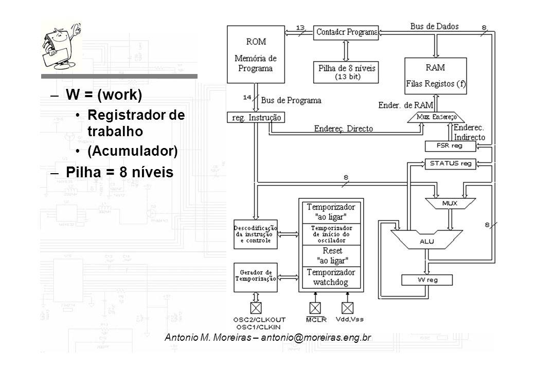 Antonio M. Moreiras – antonio@moreiras.eng.br