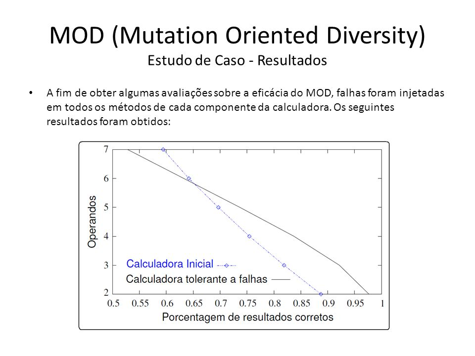 MOD (Mutation Oriented Diversity) Estudo de Caso - Resultados