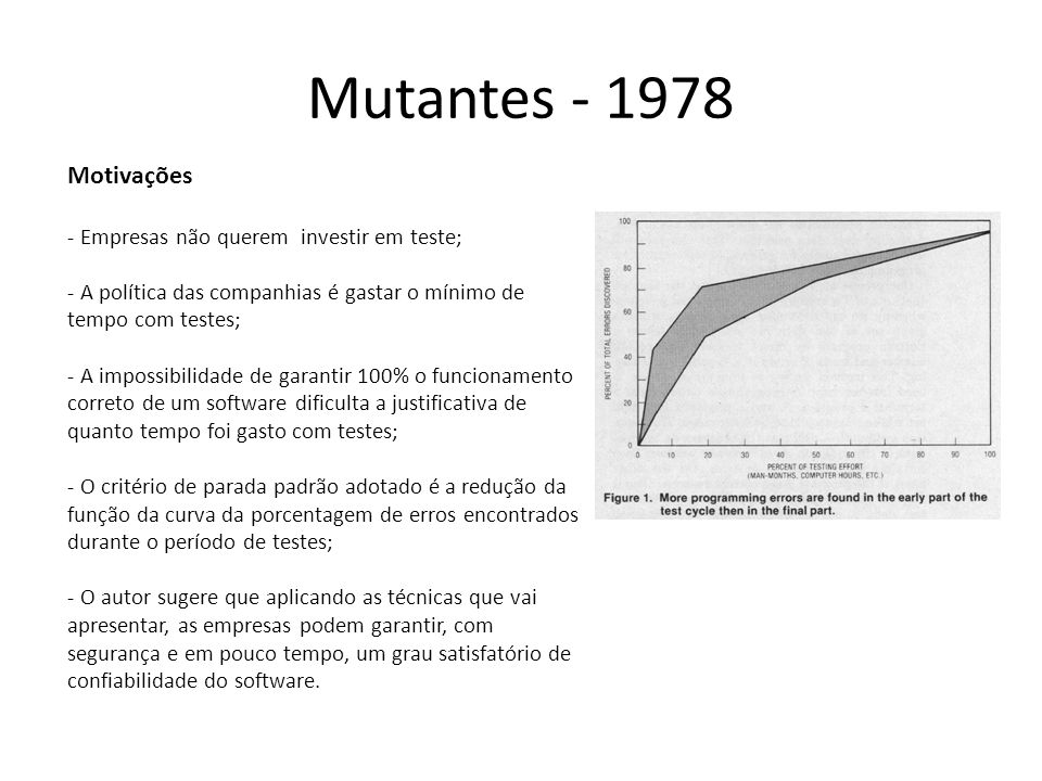 Mutantes - 1978 Motivações Empresas não querem investir em teste;