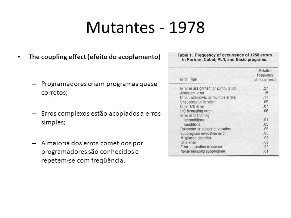 Mutantes - 1978 The coupling effect (efeito do acoplamento)
