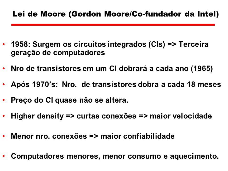 Lei de Moore (Gordon Moore/Co-fundador da Intel)