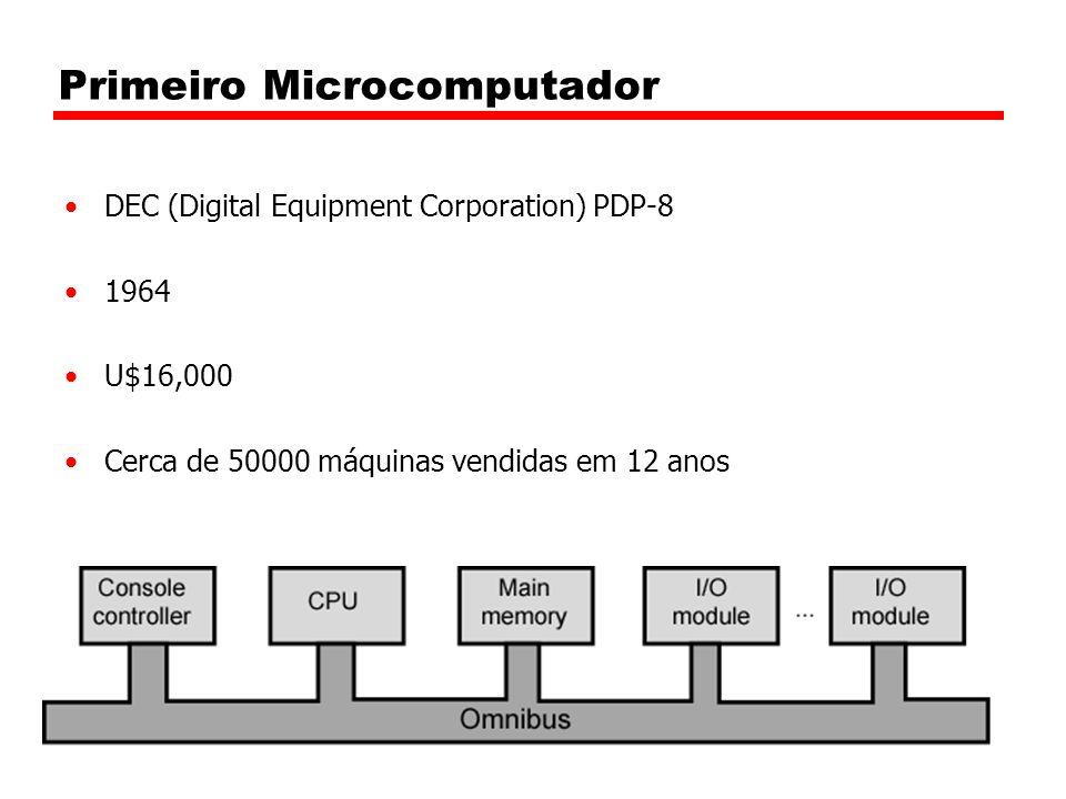 Primeiro Microcomputador