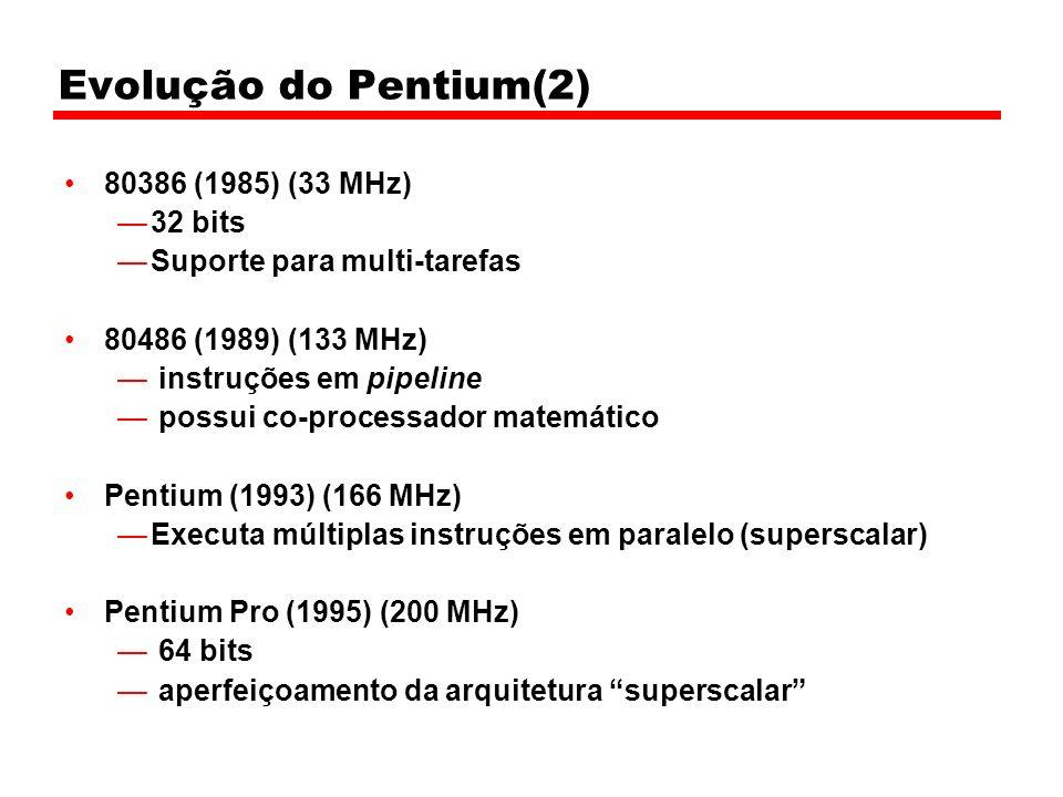 Evolução do Pentium(2) 80386 (1985) (33 MHz) 32 bits