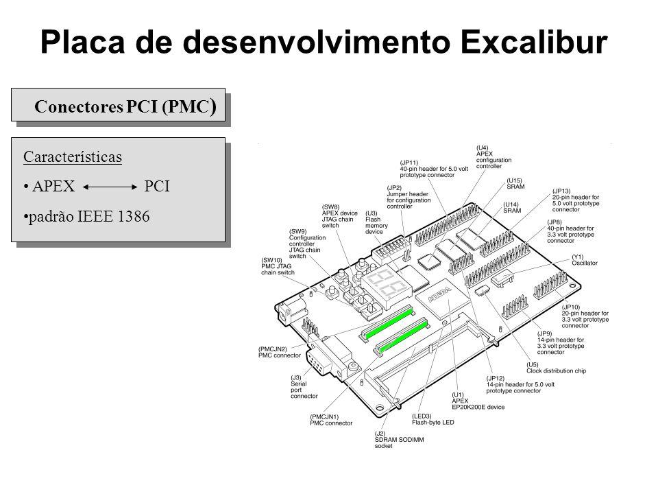 Placa de desenvolvimento Excalibur