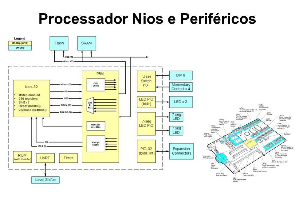Processador Nios e Periféricos