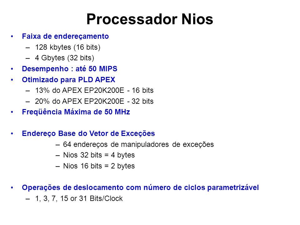 Processador Nios Faixa de endereçamento 128 kbytes (16 bits)