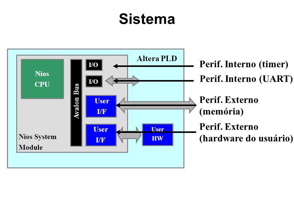 Sistema Perif. Interno (timer) Perif. Interno (UART) Perif. Externo