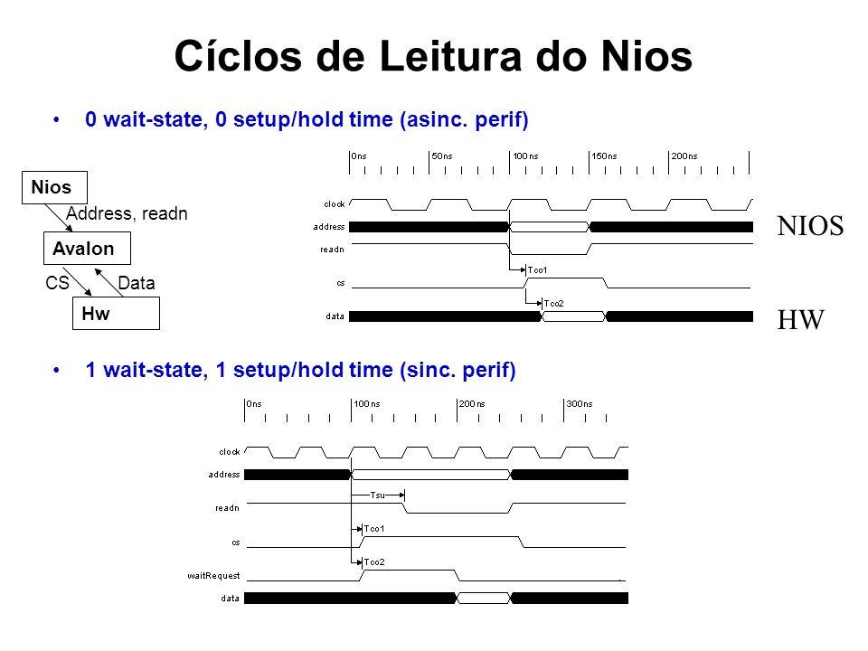 Cíclos de Leitura do Nios