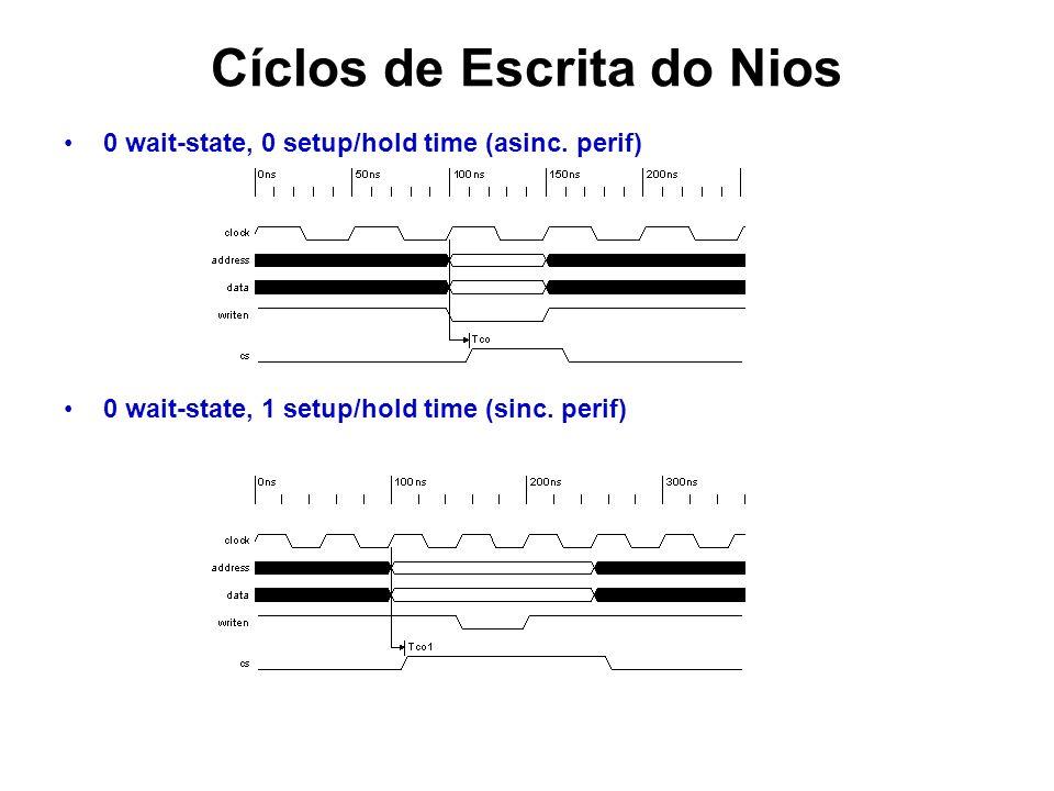 Cíclos de Escrita do Nios