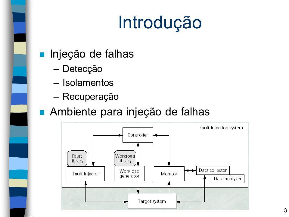 Introdução Injeção de falhas Ambiente para injeção de falhas Detecção