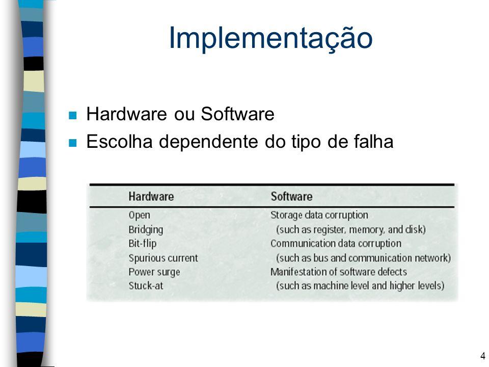 Implementação Hardware ou Software Escolha dependente do tipo de falha