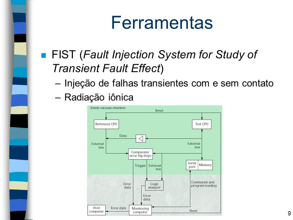 Ferramentas FIST (Fault Injection System for Study of Transient Fault Effect) Injeção de falhas transientes com e sem contato.