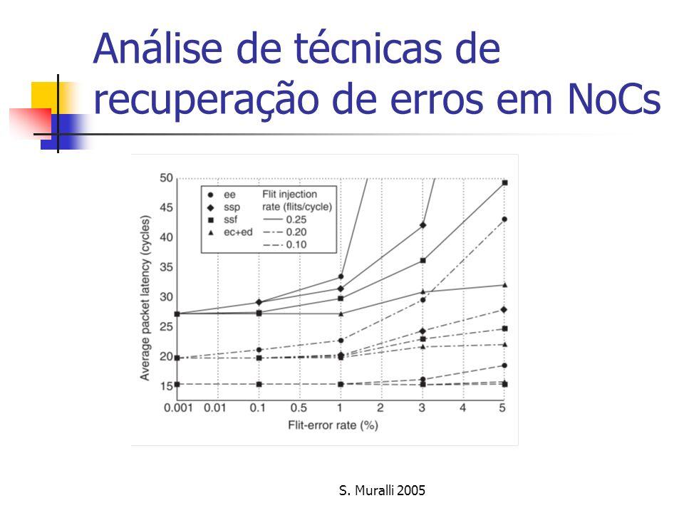 Análise de técnicas de recuperação de erros em NoCs
