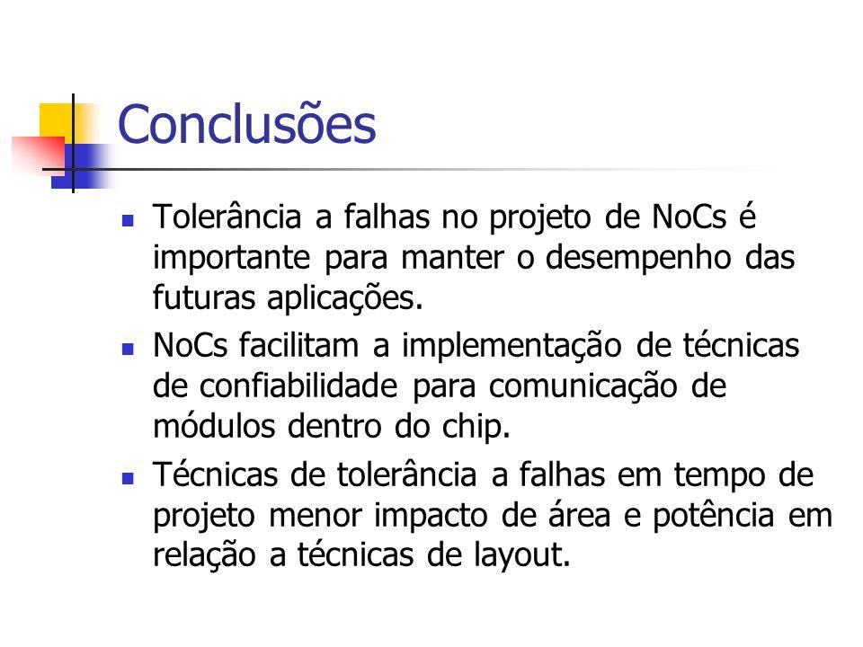 ConclusõesTolerância a falhas no projeto de NoCs é importante para manter o desempenho das futuras aplicações.