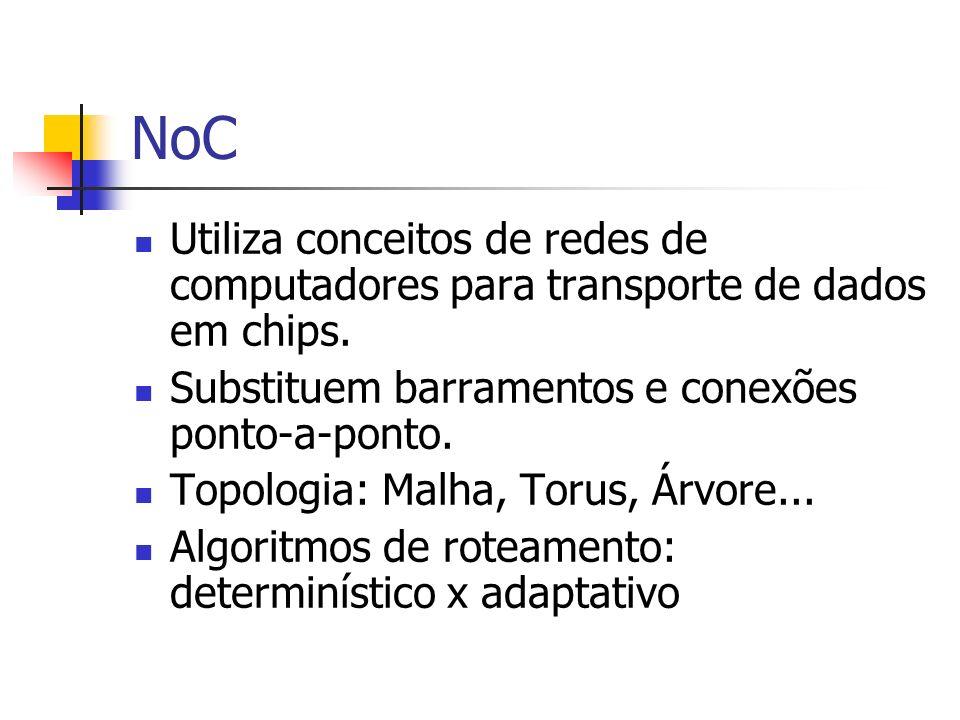 NoC Utiliza conceitos de redes de computadores para transporte de dados em chips. Substituem barramentos e conexões ponto-a-ponto.