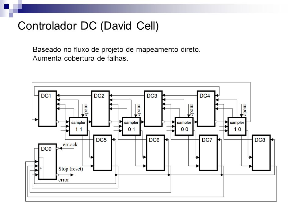 Controlador DC (David Cell)