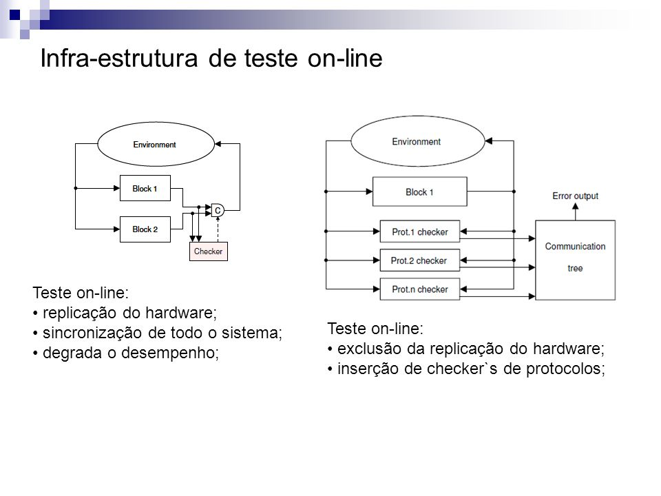 Infra-estrutura de teste on-line