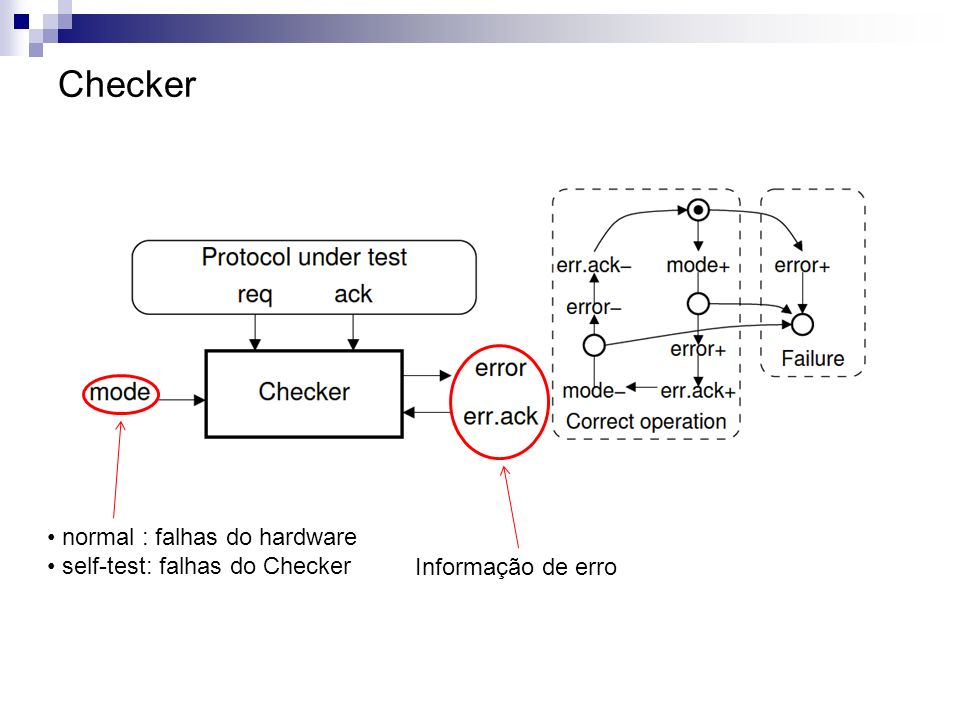 Checker normal : falhas do hardware self-test: falhas do Checker