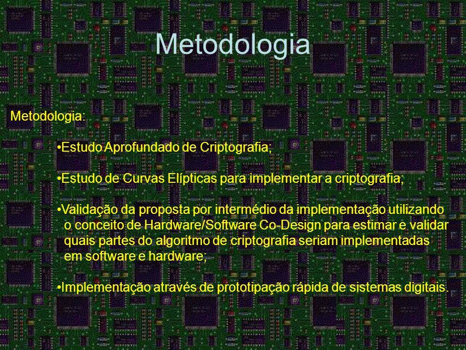Metodologia Metodologia: Estudo Aprofundado de Criptografia;