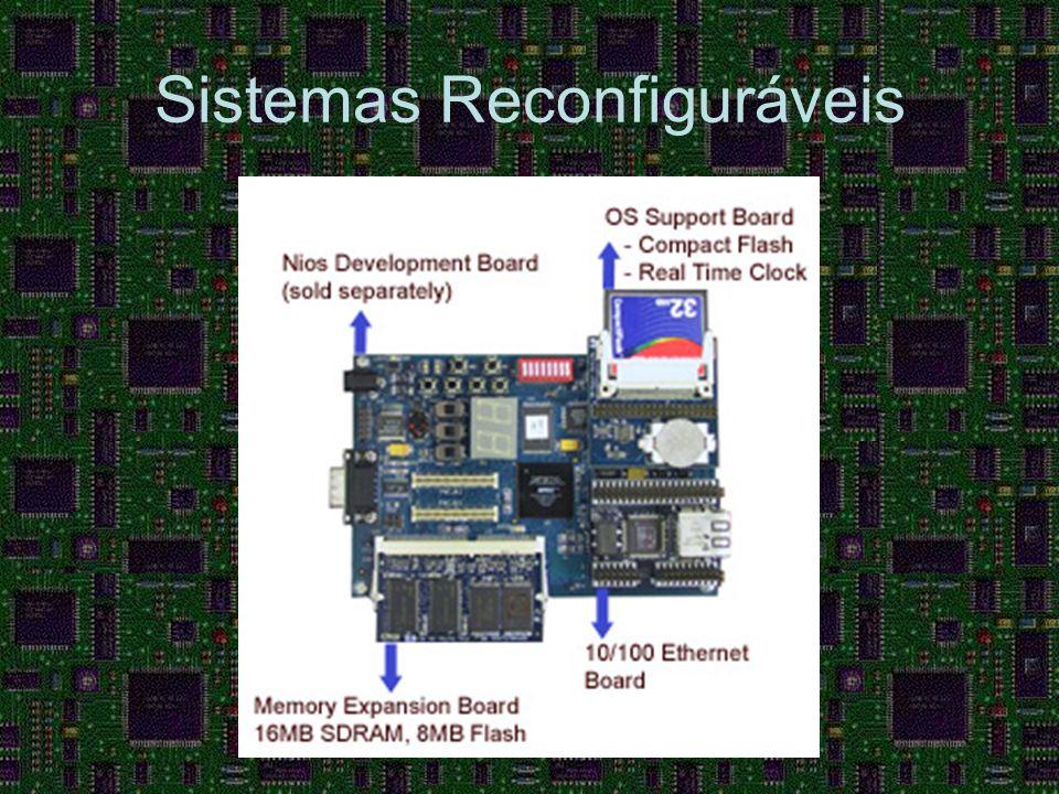 Sistemas Reconfiguráveis