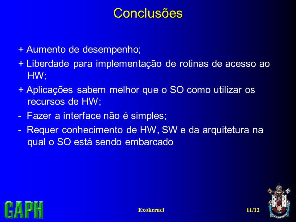 Conclusões + Aumento de desempenho;