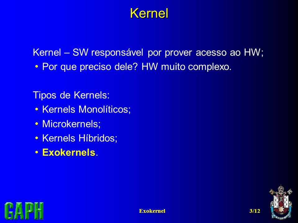 Kernel Kernel – SW responsável por prover acesso ao HW;
