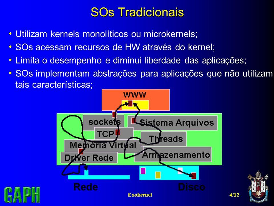 SOs Tradicionais Utilizam kernels monolíticos ou microkernels;