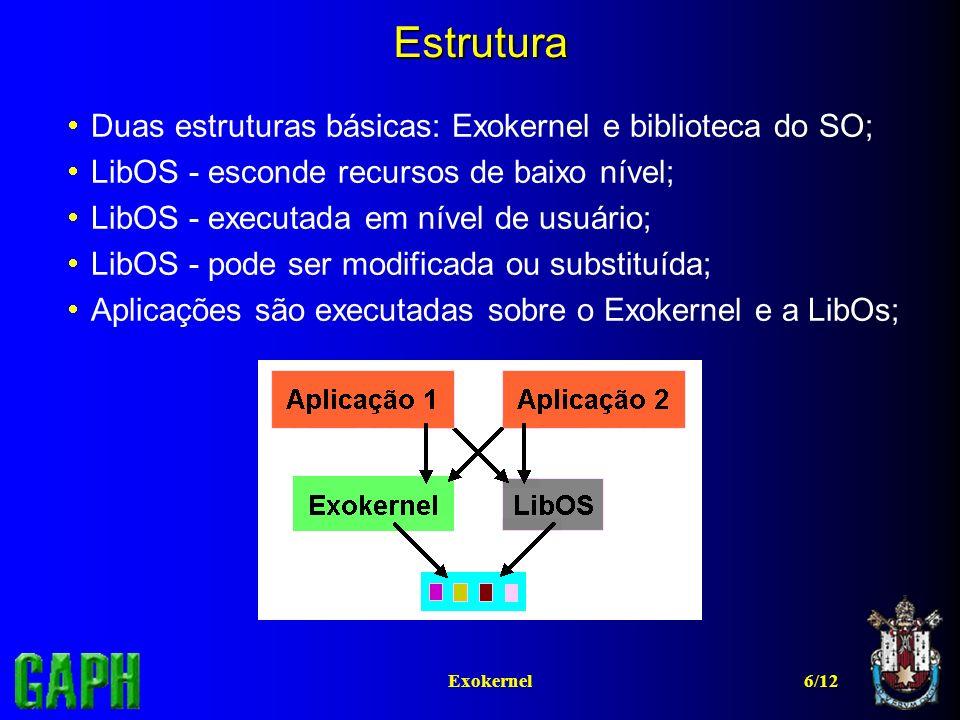 Estrutura Duas estruturas básicas: Exokernel e biblioteca do SO;