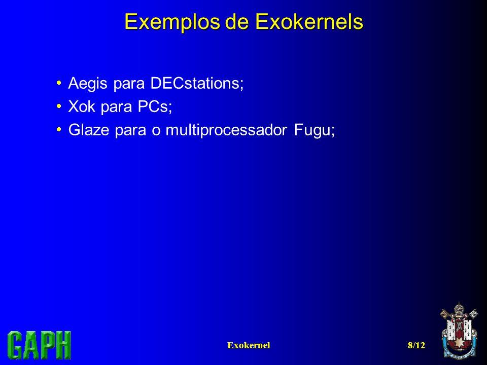Exemplos de Exokernels