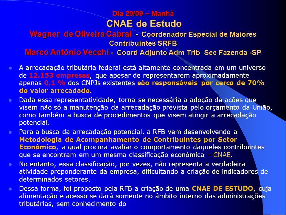 Dia 20/09 – Manhã CNAE de Estudo Wagner de Oliveira Cabral - Coordenador Especial de Maiores Contribuintes SRFB Marco Antônio Vecchi - Coord Adjunto Adm Trib Sec Fazenda -SP