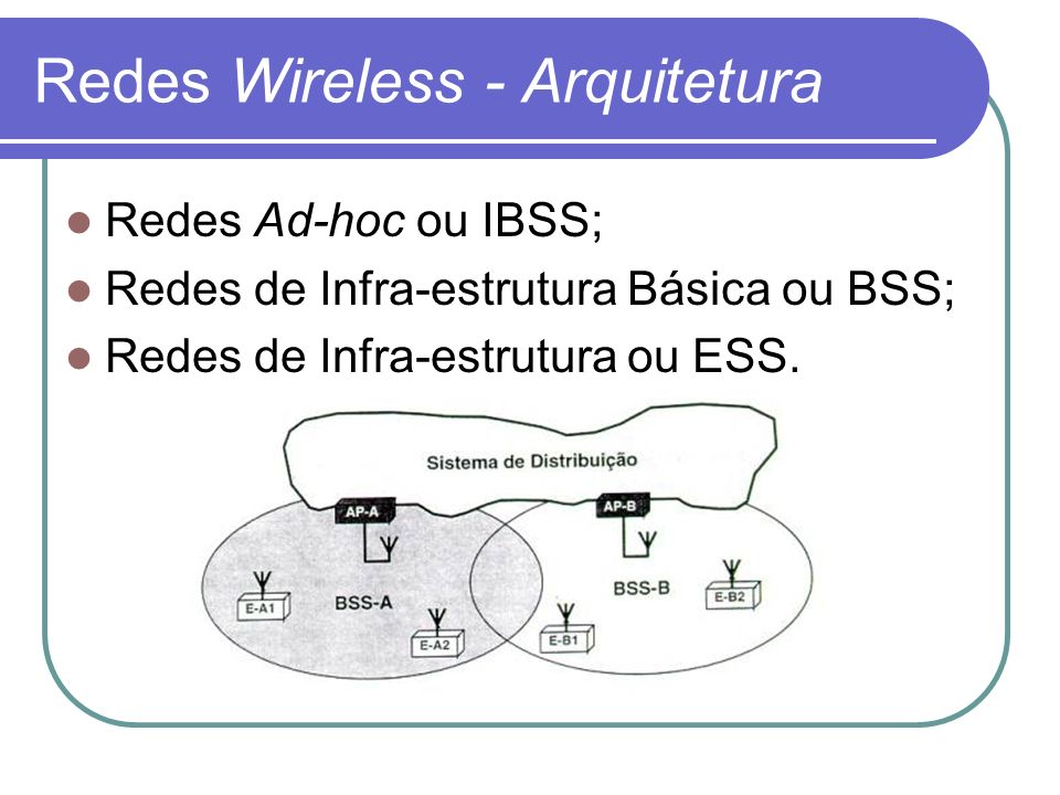 Redes Wireless - Arquitetura