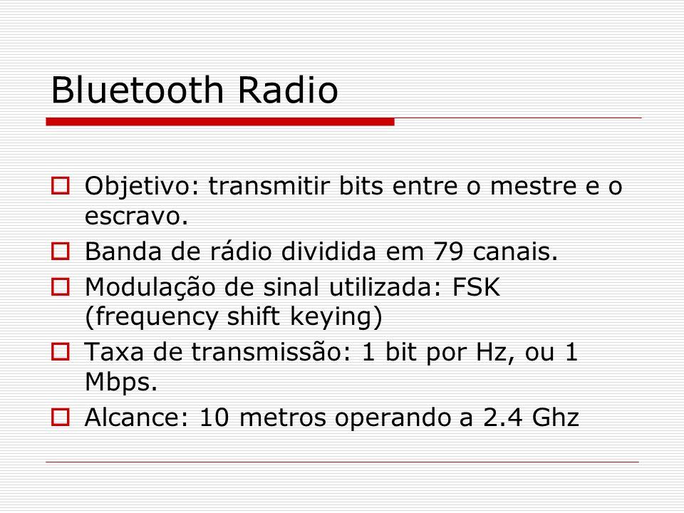 Bluetooth Radio Objetivo: transmitir bits entre o mestre e o escravo.