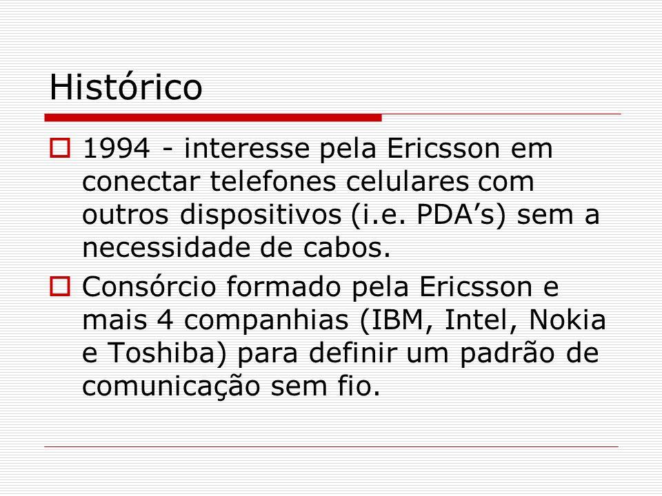 Histórico 1994 - interesse pela Ericsson em conectar telefones celulares com outros dispositivos (i.e. PDA's) sem a necessidade de cabos.
