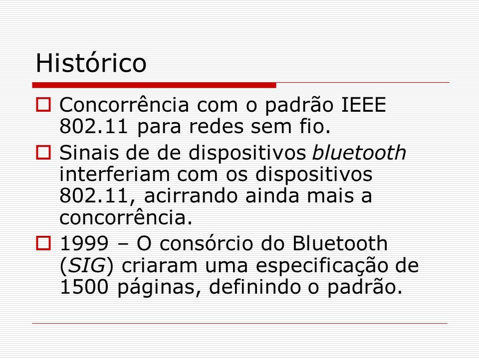 Histórico Concorrência com o padrão IEEE 802.11 para redes sem fio.