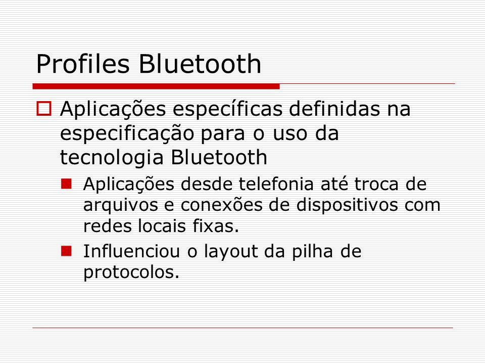 Profiles Bluetooth Aplicações específicas definidas na especificação para o uso da tecnologia Bluetooth.