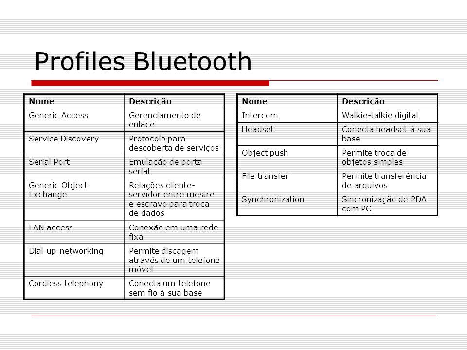 Profiles Bluetooth Nome Descrição Generic Access