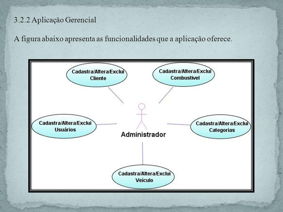 3.2.2 Aplicação Gerencial A figura abaixo apresenta as funcionalidades que a aplicação oferece.