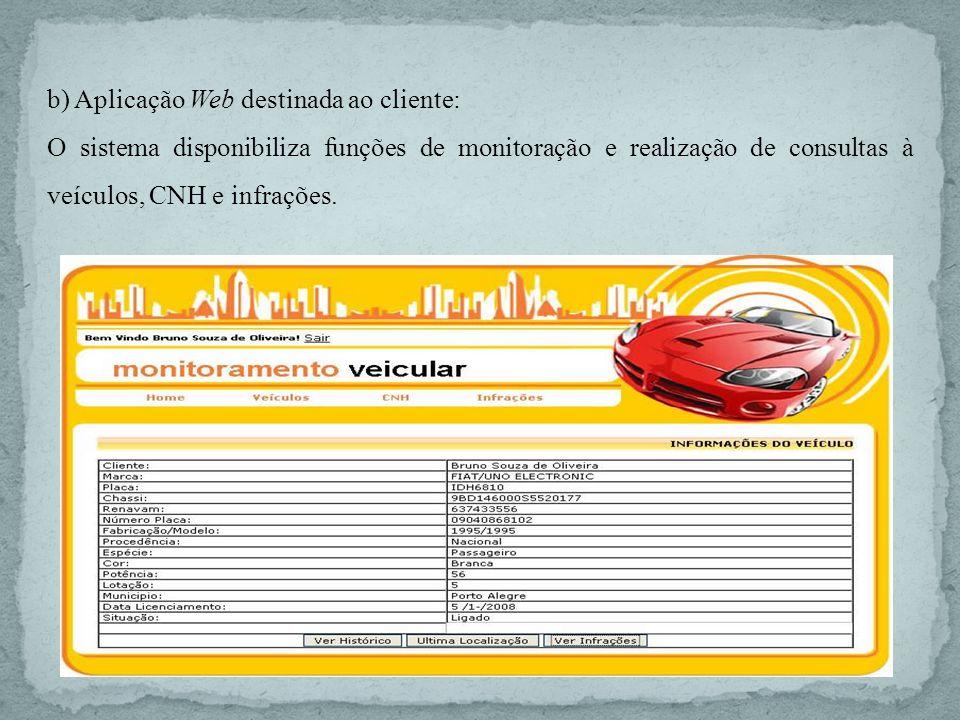 b) Aplicação Web destinada ao cliente: