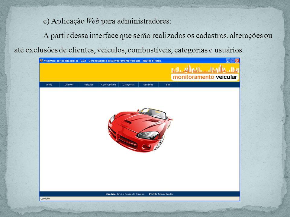 c) Aplicação Web para administradores: