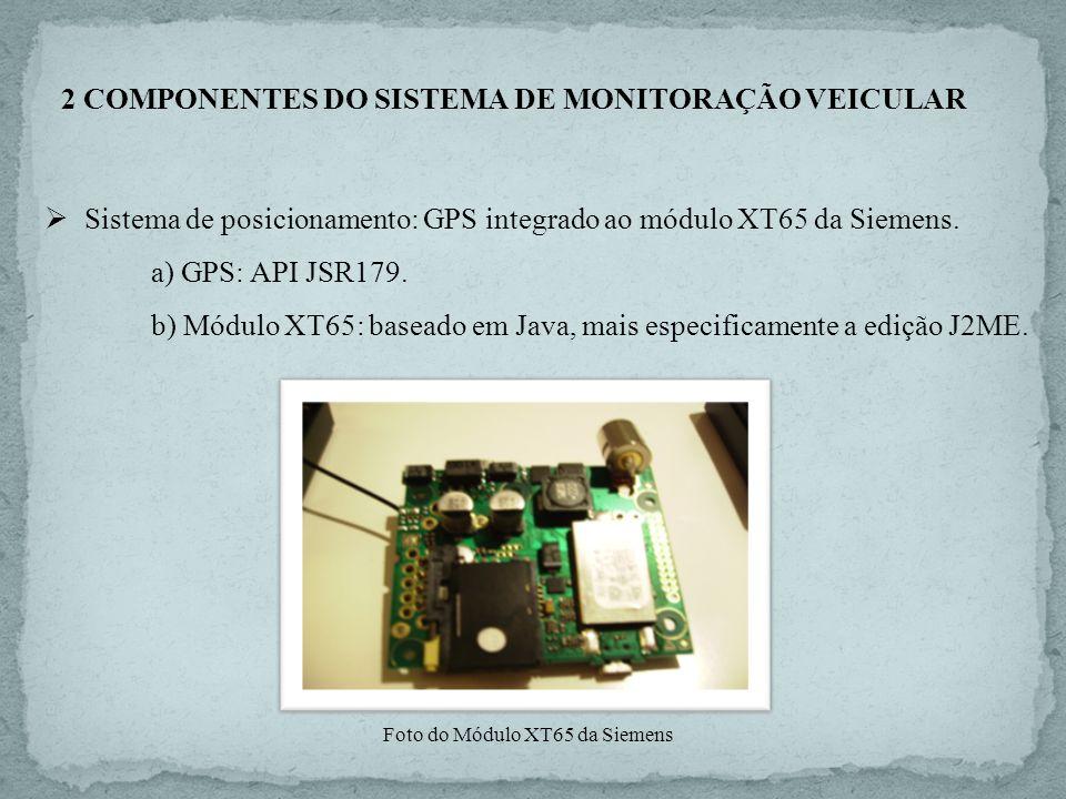 Foto do Módulo XT65 da Siemens