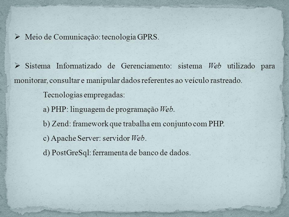 Meio de Comunicação: tecnologia GPRS.
