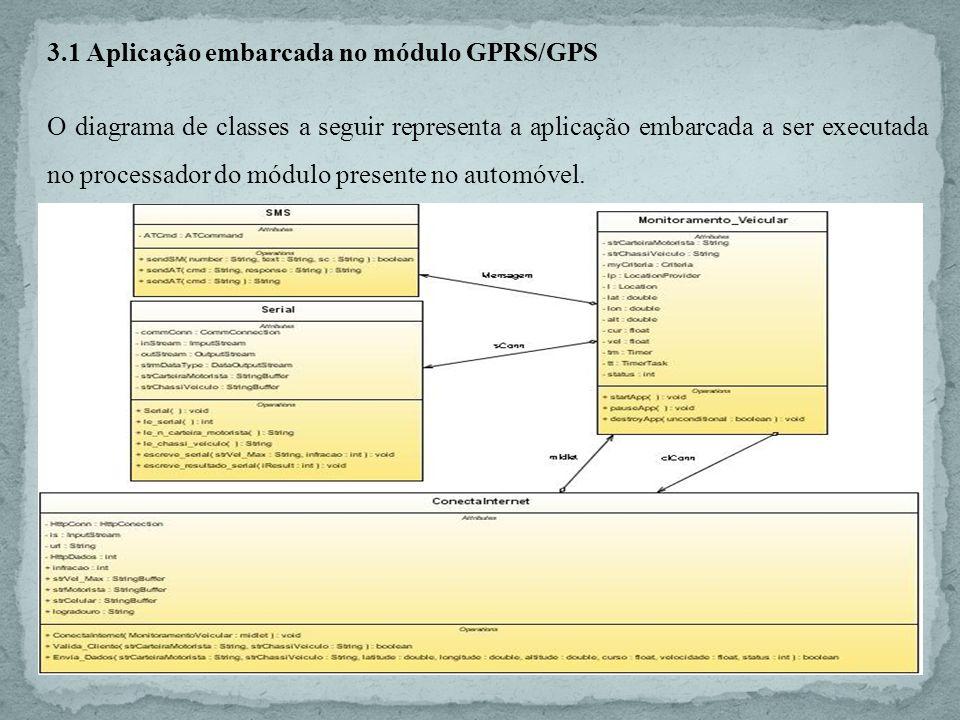 3.1 Aplicação embarcada no módulo GPRS/GPS