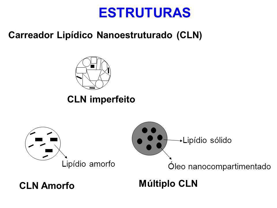 ESTRUTURAS Carreador Lipídico Nanoestruturado (CLN) CLN imperfeito