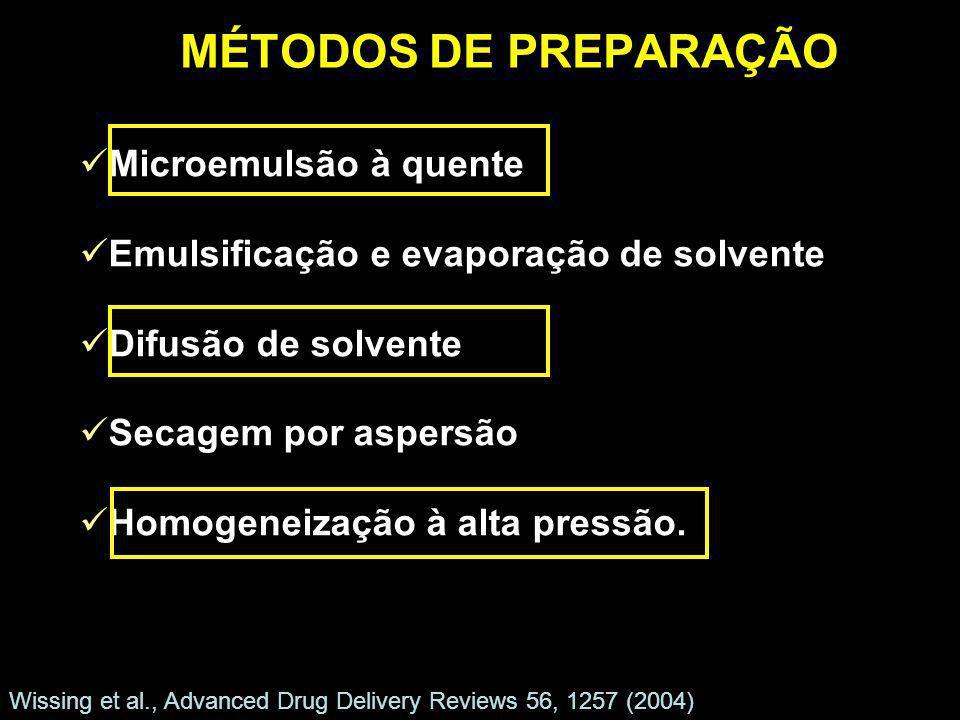 MÉTODOS DE PREPARAÇÃO Microemulsão à quente