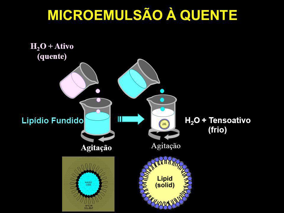MICROEMULSÃO À QUENTE H2O + Ativo (quente) Lipídio Fundido Agitação