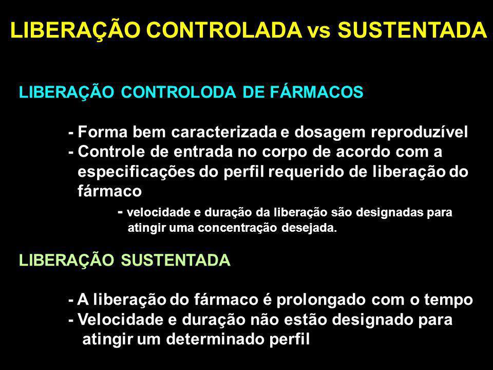 LIBERAÇÃO CONTROLADA vs SUSTENTADA